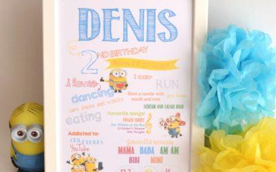 Постерът – идеалното допълнение към интериора на детската стая